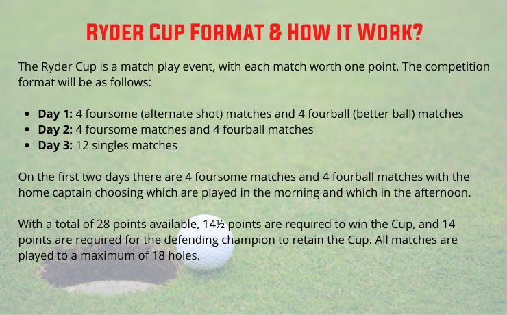 Ryder Cup Format