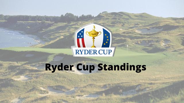 2021 Ryder Cup Standings